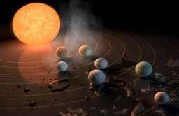Planety układu TRAPPIST-1