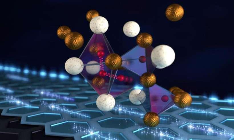 Wizualizacja struktury atomowej wodorku cyrkonowo-wanadowego