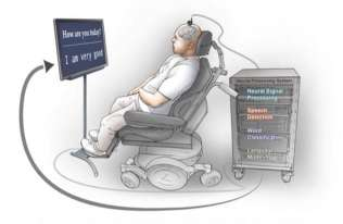 Sygnały z mózgu zamienione na słowa. Neuroproteza pomoże sparaliżowanym w komunikacji