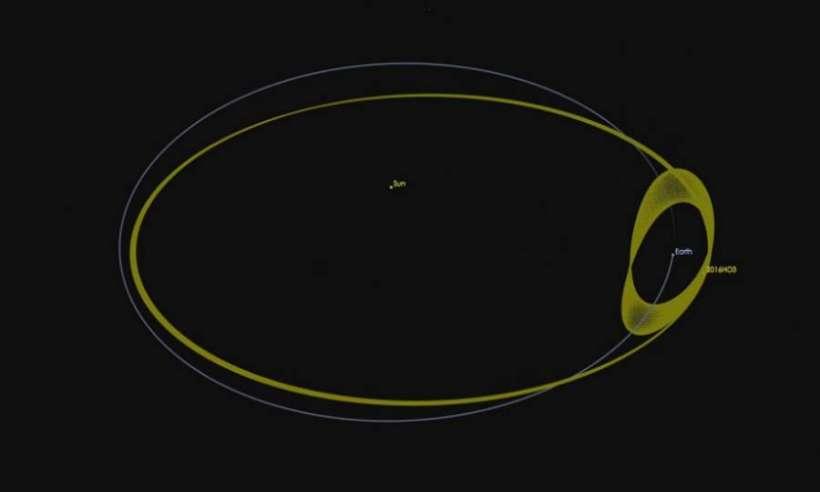 Orbita obiektu 2016 HO3, który jest uważany za drugi księżyc Ziemi