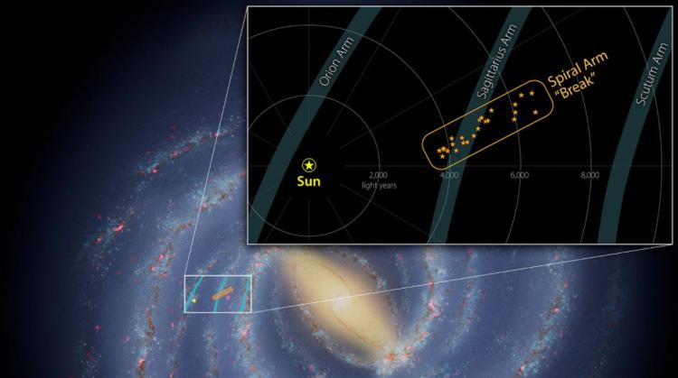 Astronomowie odkryli nieznaną strukturę w jednym z ramion spiralnych Drogi Mlecznej