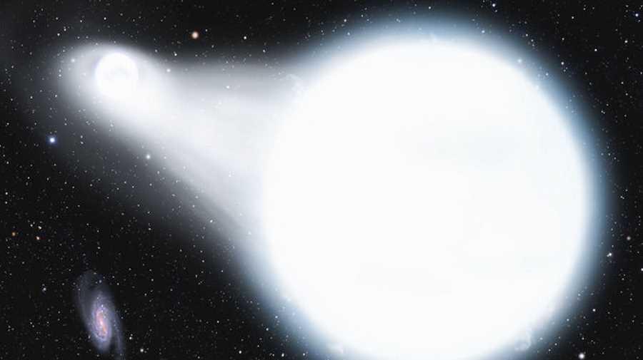 Najszybsze gwiazdy Drogi Mlecznej