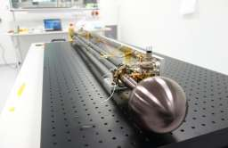 Po Marsie czas na Jowisza. Urządzenia zbudowane przez Polaków polecą w misji JUICE