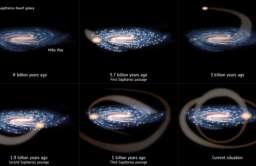 kolizja galaktyki SagDEG z Drogą Mleczną