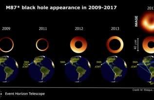 Nowe badania ujawniają kołysanie się cienia czarnej dziury w centrum galaktyki M87