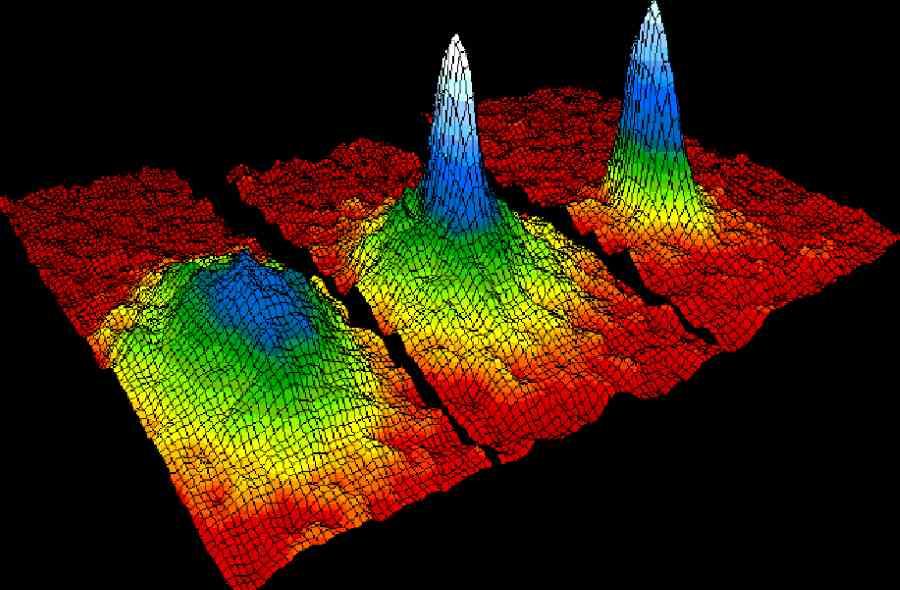 Rozkład prędkości atomów w chmurze ultrazimnego gazu
