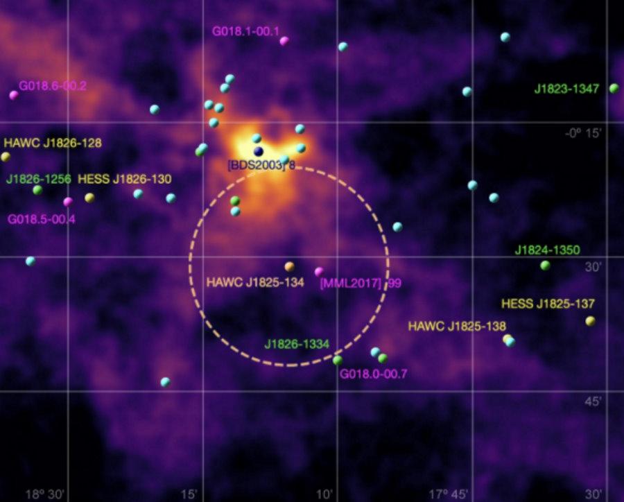 Fotony o ekstremalnych energiach wskazują możliwą lokalizację największego akceleratora Galaktyki