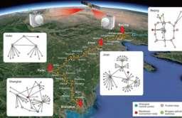 Pierwsza na świecie zintegrowana kwantowa sieć komunikacyjna
