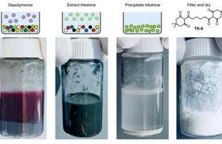 PDK – plastik, który można wielokrotnie przetwarzać