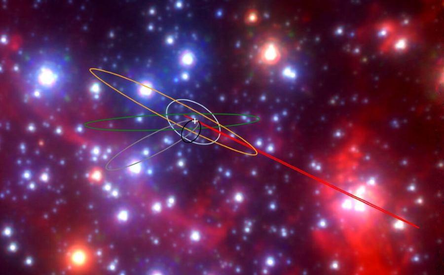 Orbity obiektów krążących wokół czarnej dziury w centrum Drogi Mlecznej