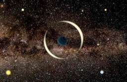 Planety swobodne