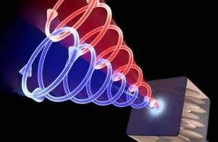 Masywne fotony w sztucznym polu magnetycznym