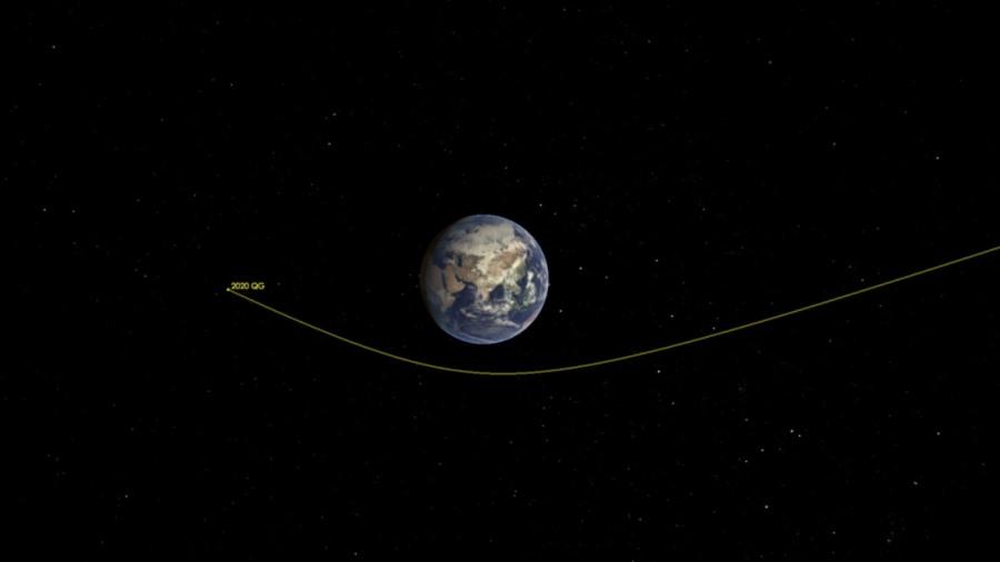 Niewielka asteroida minęła Ziemię w odległości zaledwie 3000 km