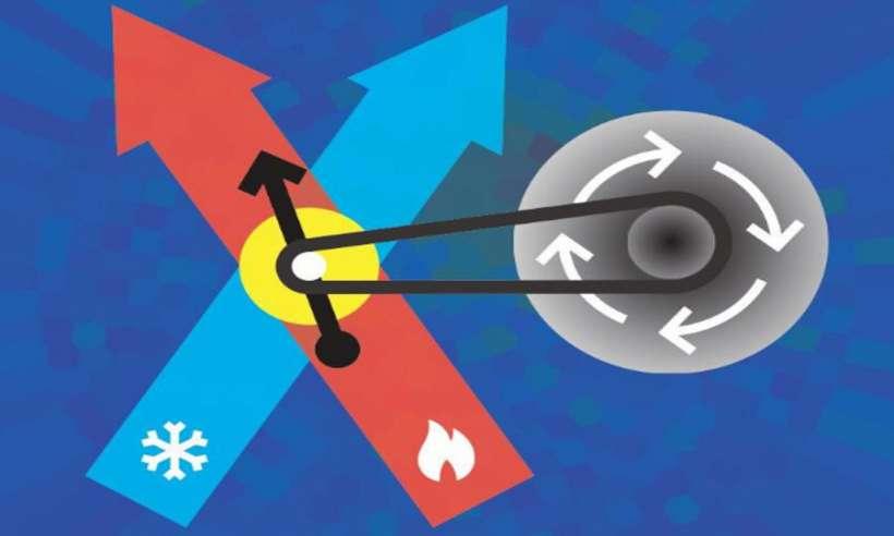Silnik o wielkości pojedynczego jonu wapnia