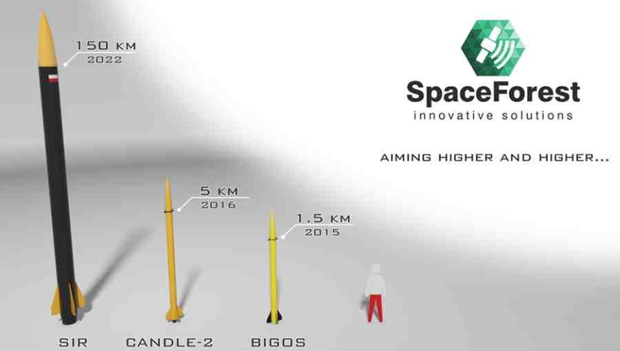 Gdyńska firma SpaceForest zbuduje rakietę suborbitalną