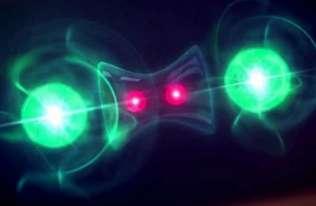splątanie kwantowe