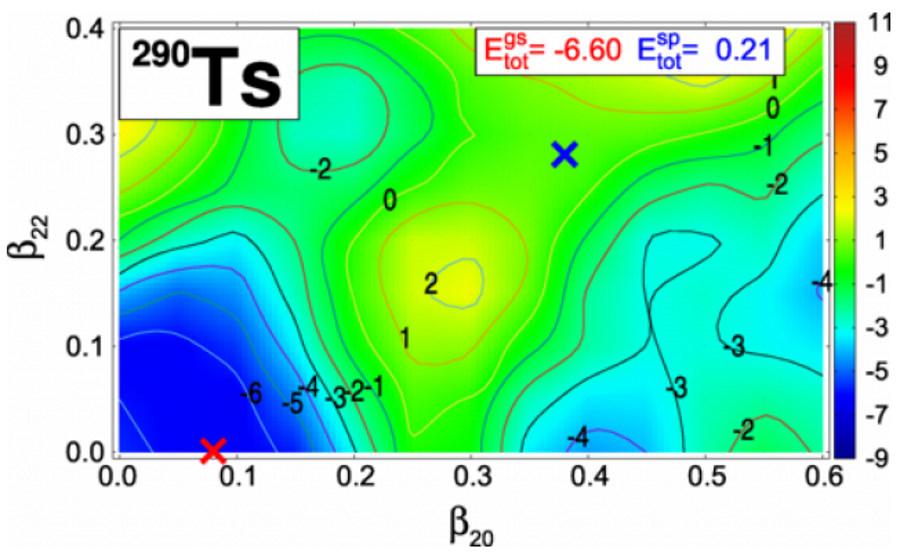 Obliczenia wskazują nierozważaną dotąd drogę wytwarzania superciężkich pierwiastków