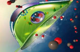 Sztuczna fotosynteza