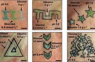 Tatuaż jako narzędzie diagnostyczne