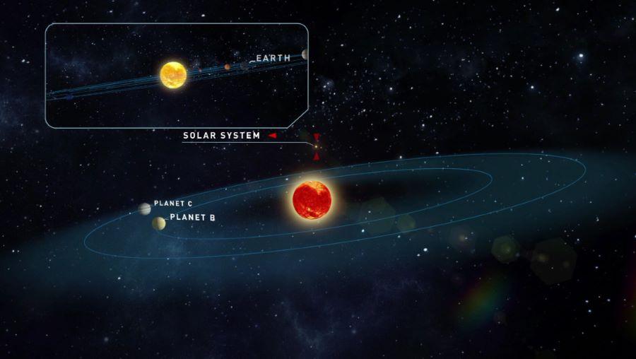 Planety krążące wokół gwiazdy Teegardena