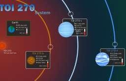 Trzy nowe światy w odległości 73 lat świetlnych od Ziemi