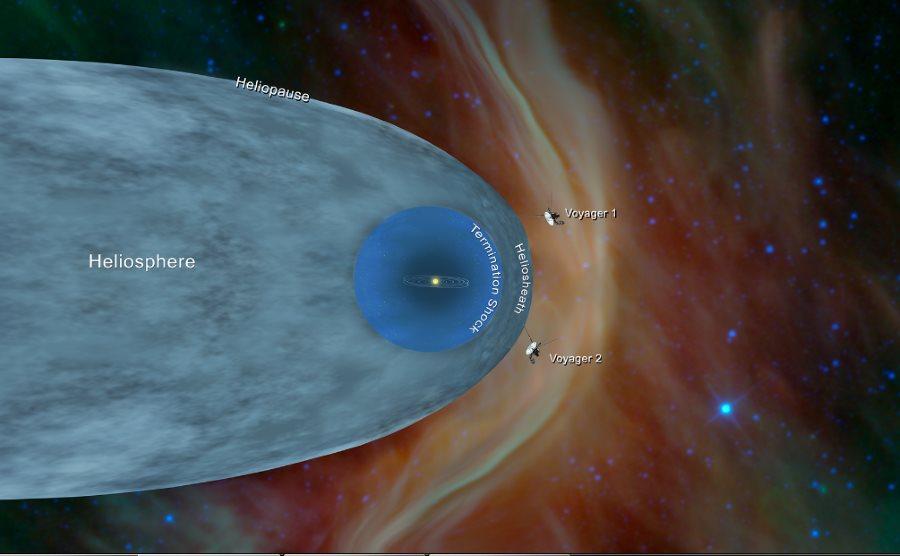 Sonda Voyager 2 przesyła pierwsze dane z przestrzeni międzygwiezdnej