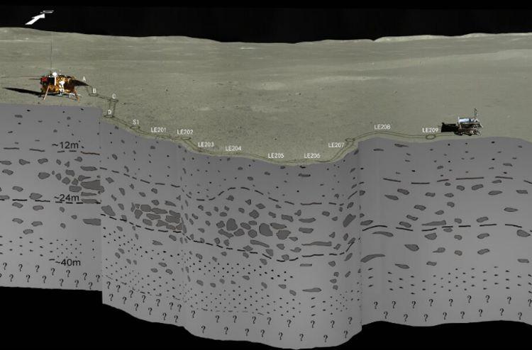 Niewidoczna strona Księżyca - łazik Yutu 2