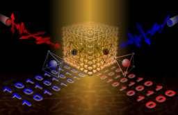 Ultraszybki zapis komórek magnetycznych